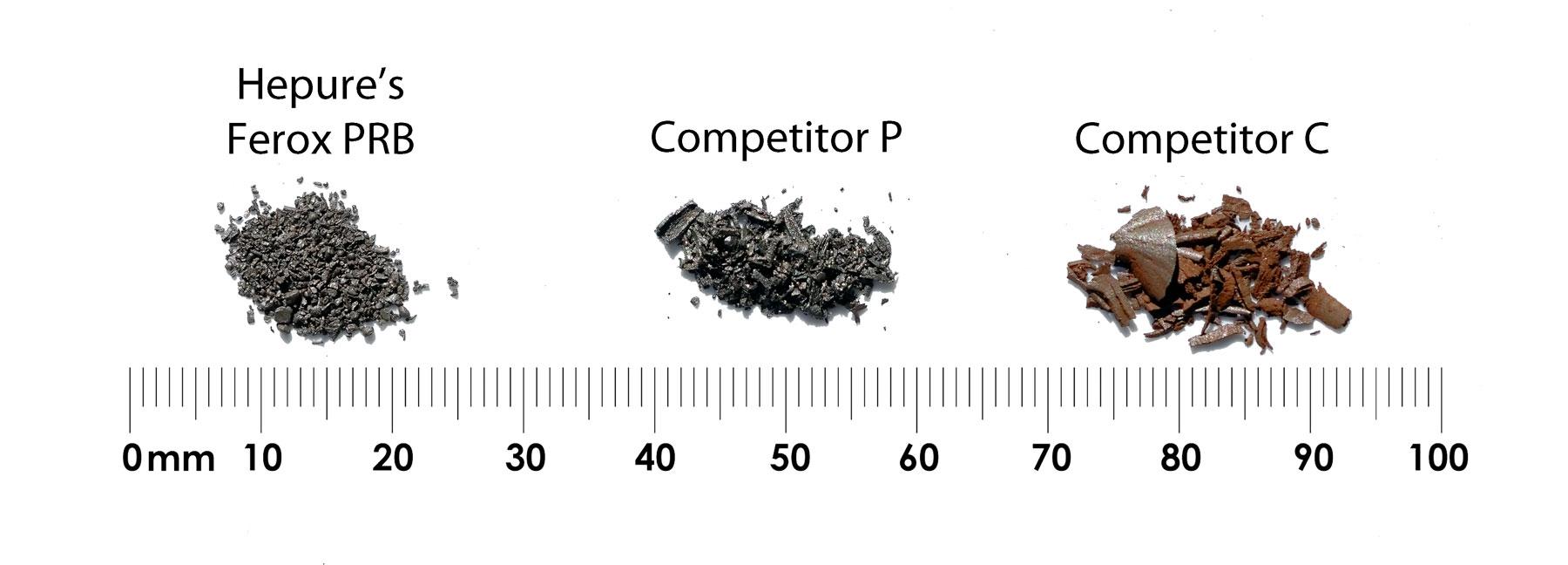 ZVI Powders Comparison