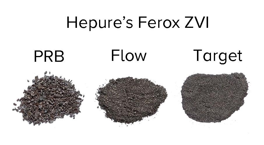 Ferox ZVI Iron powder