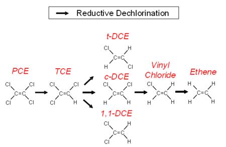 Sodium Lactate Supplier C3h5nao3 Distributor Hepure